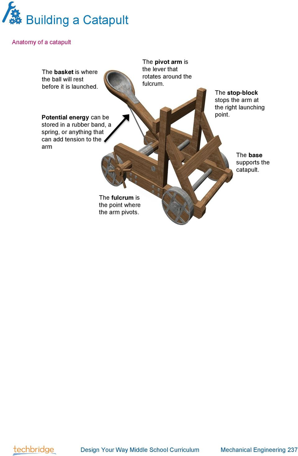 Activity Building A Catapult Pdf Diagram Projectile Path Arm Is The Lever That Rotates Around Fulcrum Stop Block Stops 8 Handout