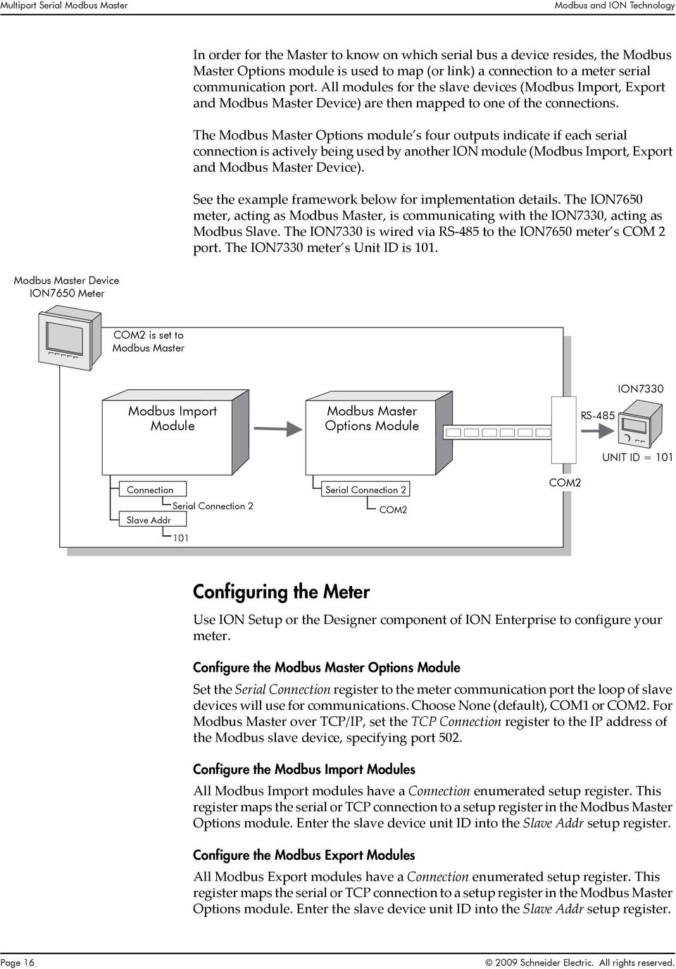 Modbus and ION Technology - PDF Free Download