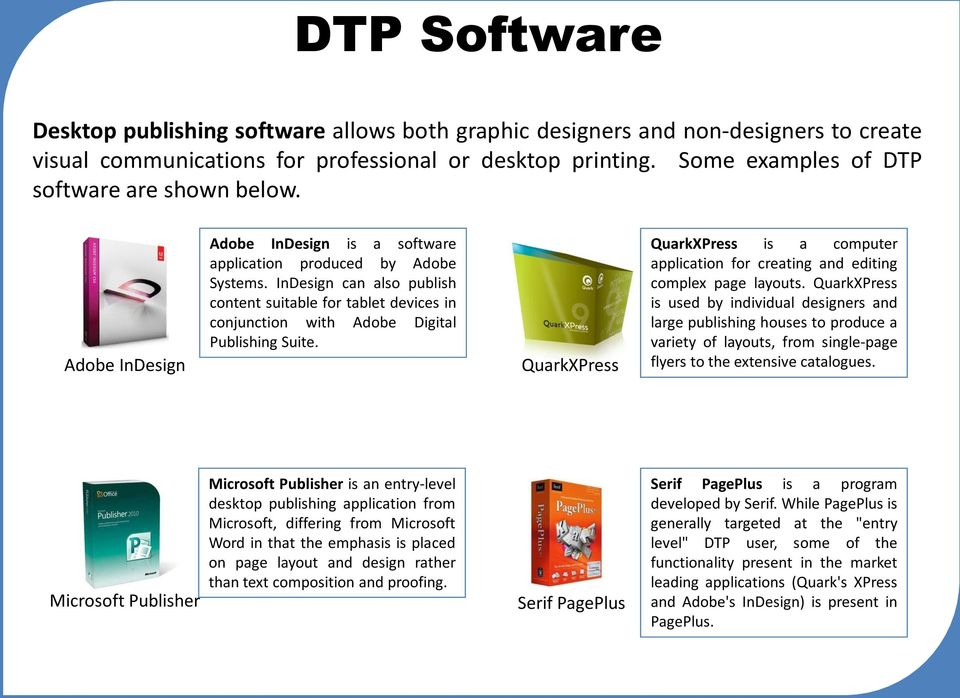 Graphic Communication Desktop Publishing - PDF