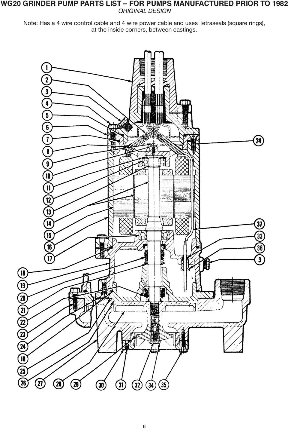 Models Wg Wgx20 Grinder Pump Used In Hazardous Locations Class I Mini Wiring Diagram Control Cable And 4 Wire Power Uses