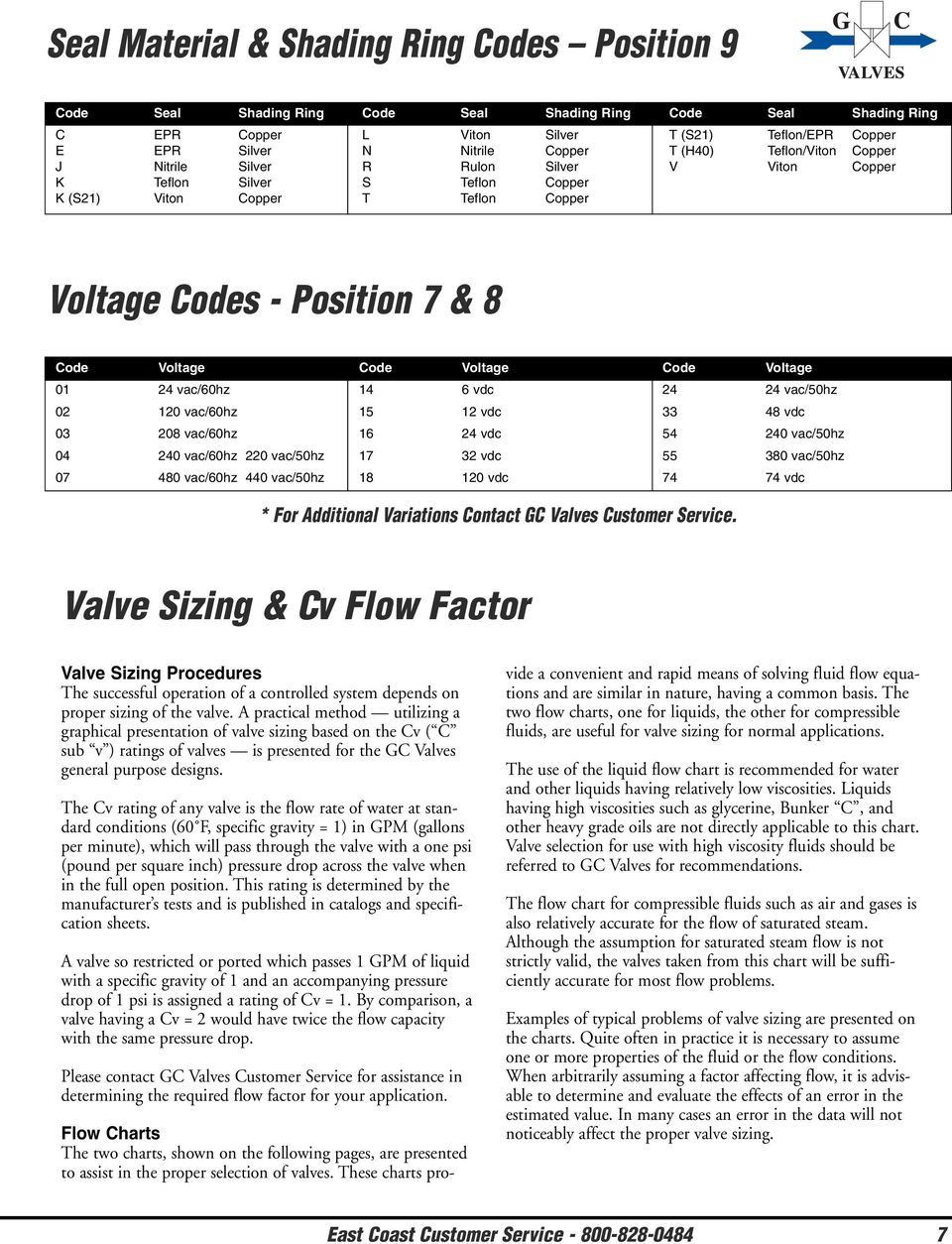 Engineering Guide and Valve Selection Information - PDF on