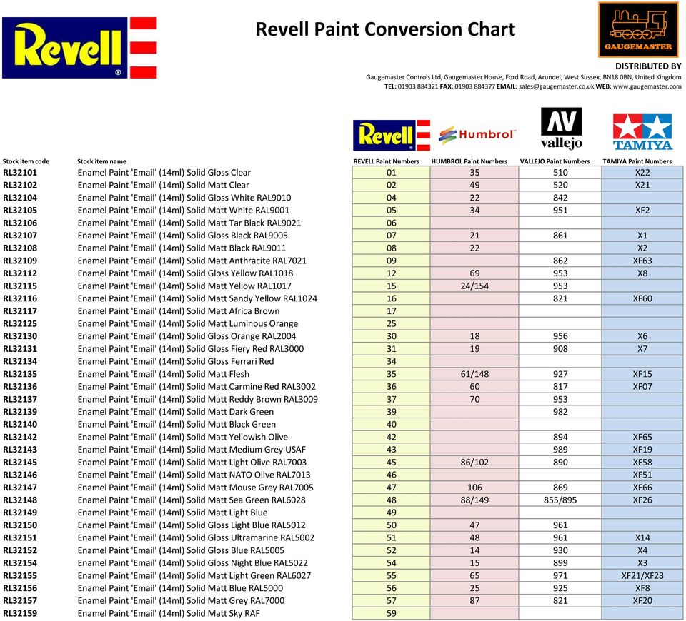 Revell Paint Conversion Chart Pdf