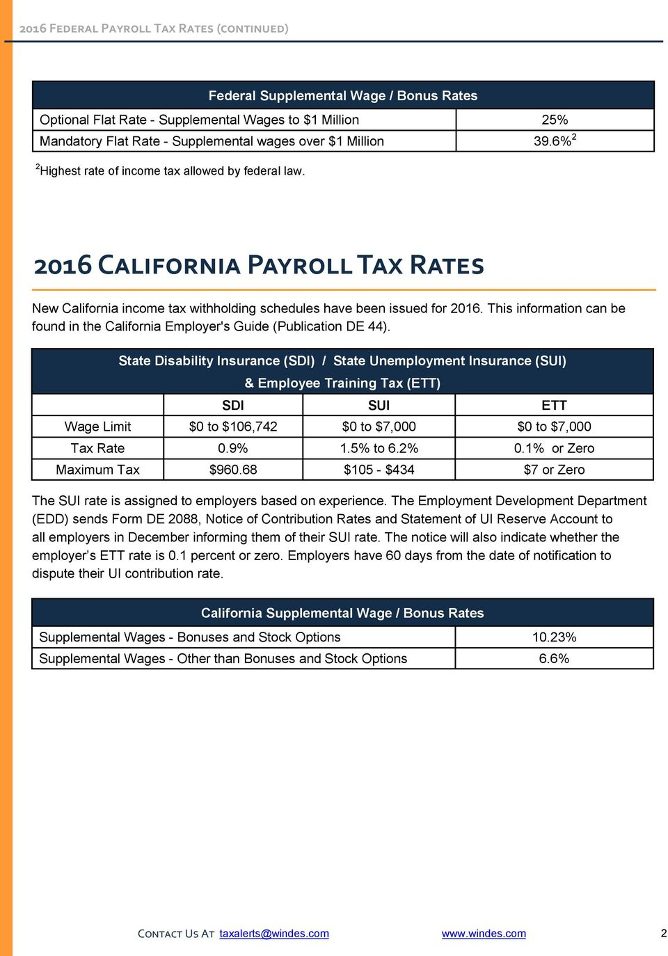 monthly tax calculator california