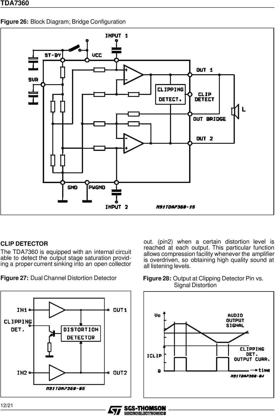 Tda W Bridge Stereo Audio Amplifier With Clipping Detector Pdf 32w Hi Fi Tda2050 Pin2 When A Certain Distortion Level Is Reached At Each Output