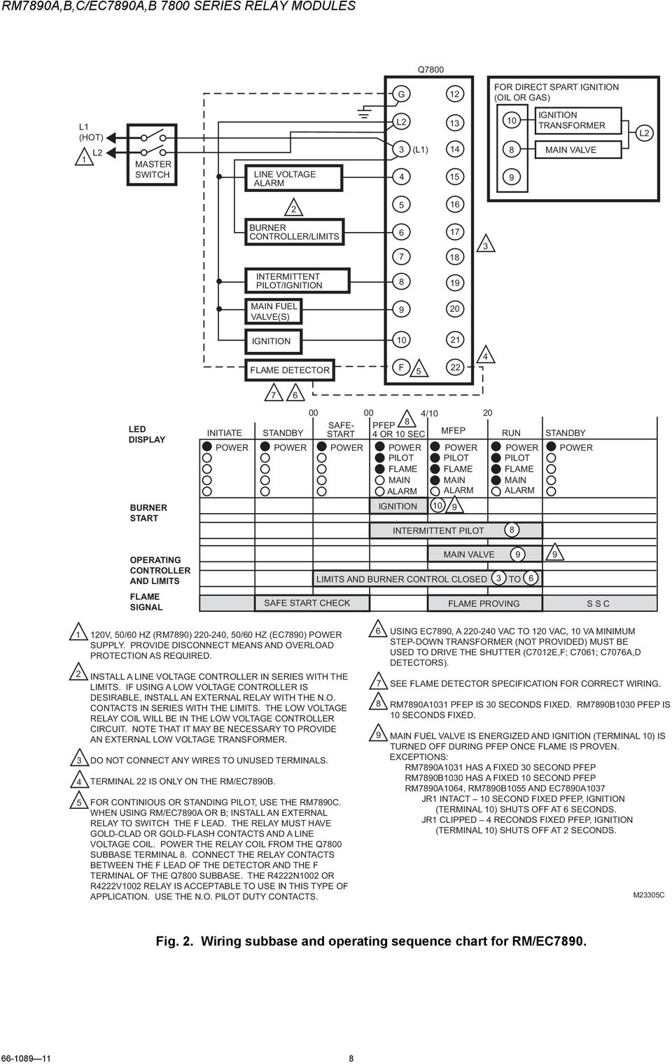 Honeywell 7800 Burner Control Wiring Diagram Digital Rm7890abc Ec7890ab Series Relay