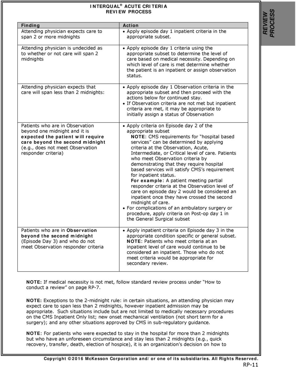 interqual guidelines inpatient hospitalization