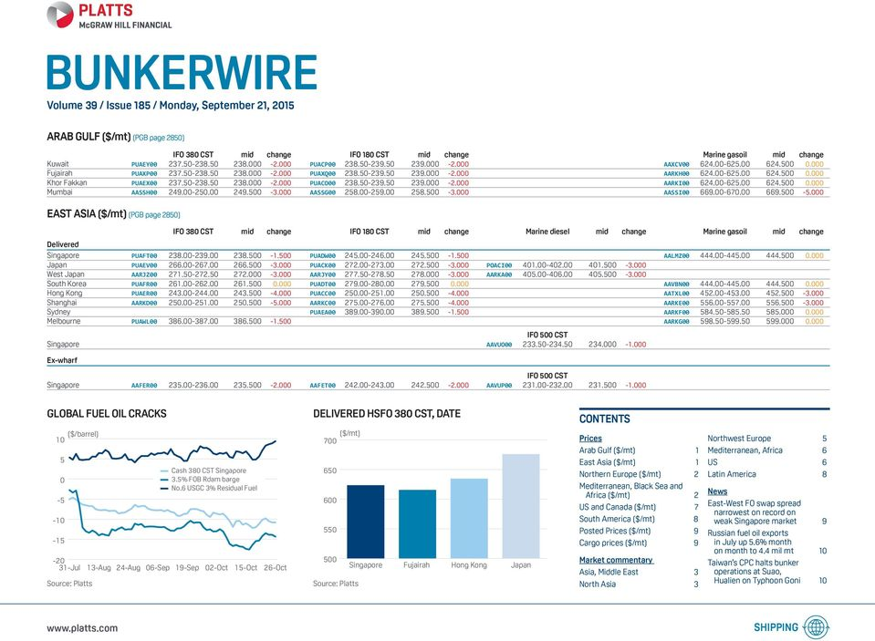 BUNKERWIRE  Volume 39 / Issue 185 / Monday, September 21