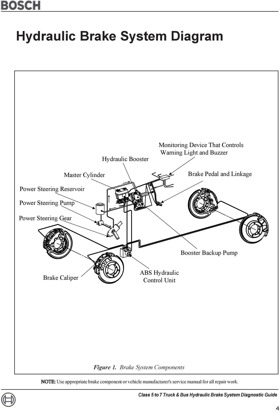 Class 5 To 7 Truck And Bus Hydraulic Brake System Pdf Mini Cooper Brakes Diagram Steering Reservoir Power Pump Gear Booster Backup