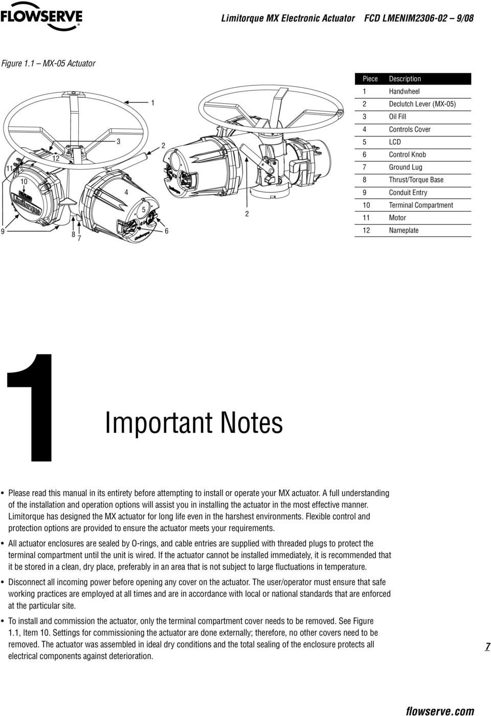User Instructions Limitorque Mx Electronic Actuator Installation Wiring Diagram 20 Terminal Compartment 11 Motor 9 8 7 6 12 Nameplate 1 Important Notes Please Read This