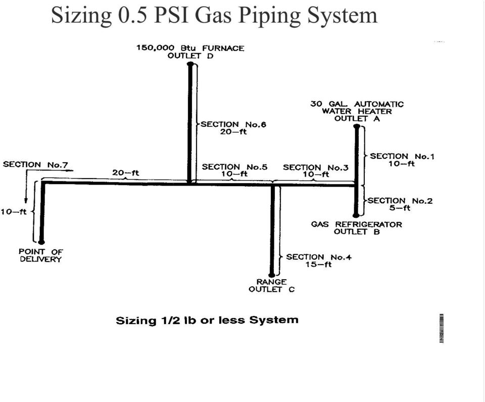 Gas Piping Diagram | Repair Manual on