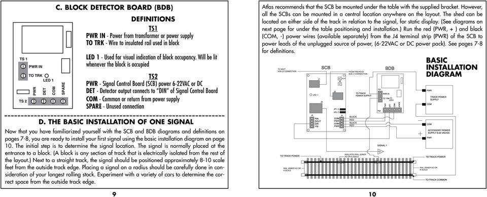Atlas Model RR Signal System Operating Manual - PDF on