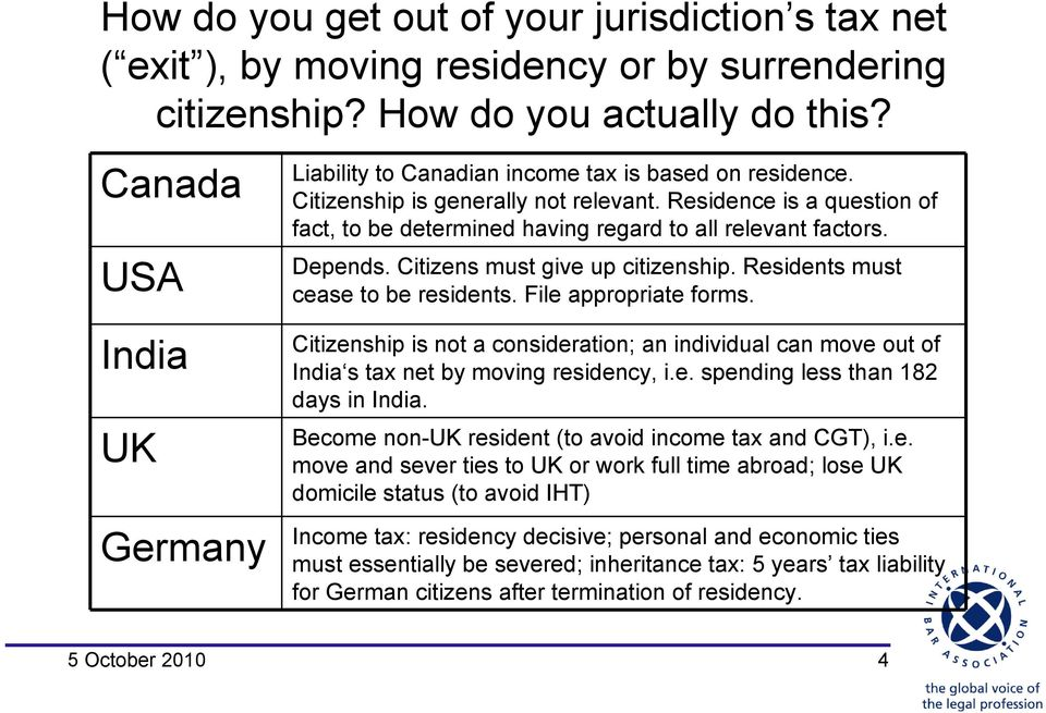 Residents must cease to be residents. File appropriate forms. Citizenship is not a consideration; an individual can move out of s tax net by moving residency, i.e. spending less than 182 days in.