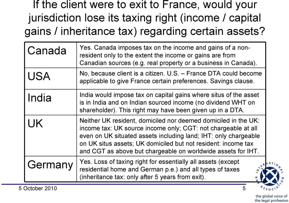 France DTA could become applicable to give France certain preferences. Savings clause.