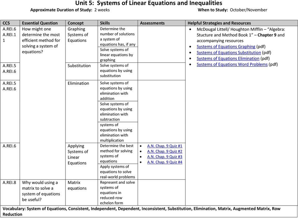 Substitution Elimination Applying Systems of Linear Matrix equations equations has, if any Solve systems of linear equations by graphing Solve systems of equations by using substitution Solve systems