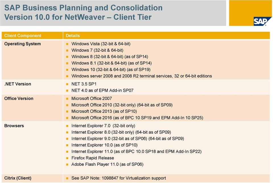 SAP Business Planning and Consolidation Version 10 0 for