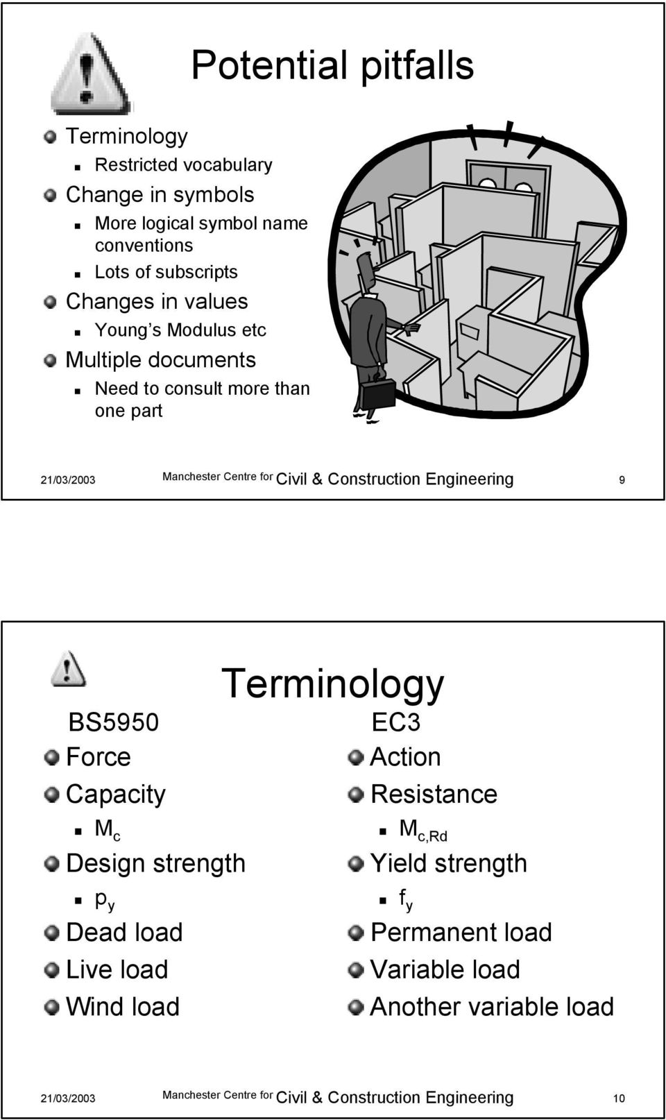 Eurocode 3 for Dummies The Opportunities and Traps - PDF