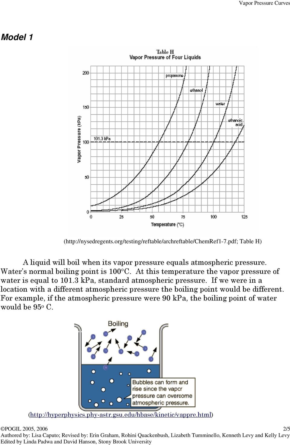 Vapor Pressure Curves - PDF Free Download