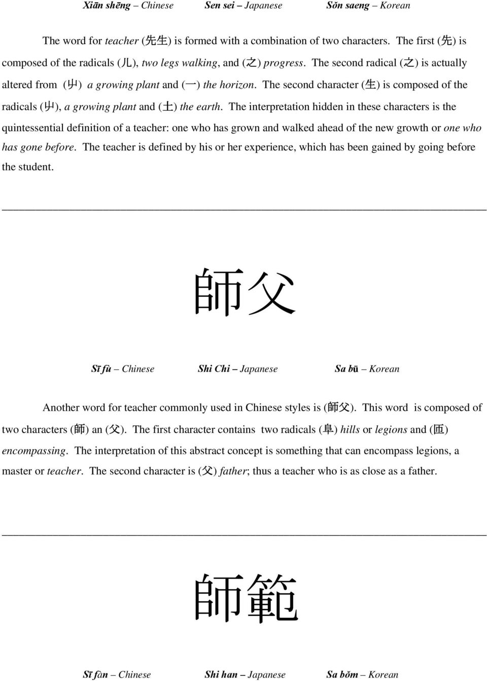 Essential Chinese Characters For The Martial Artist Pdf