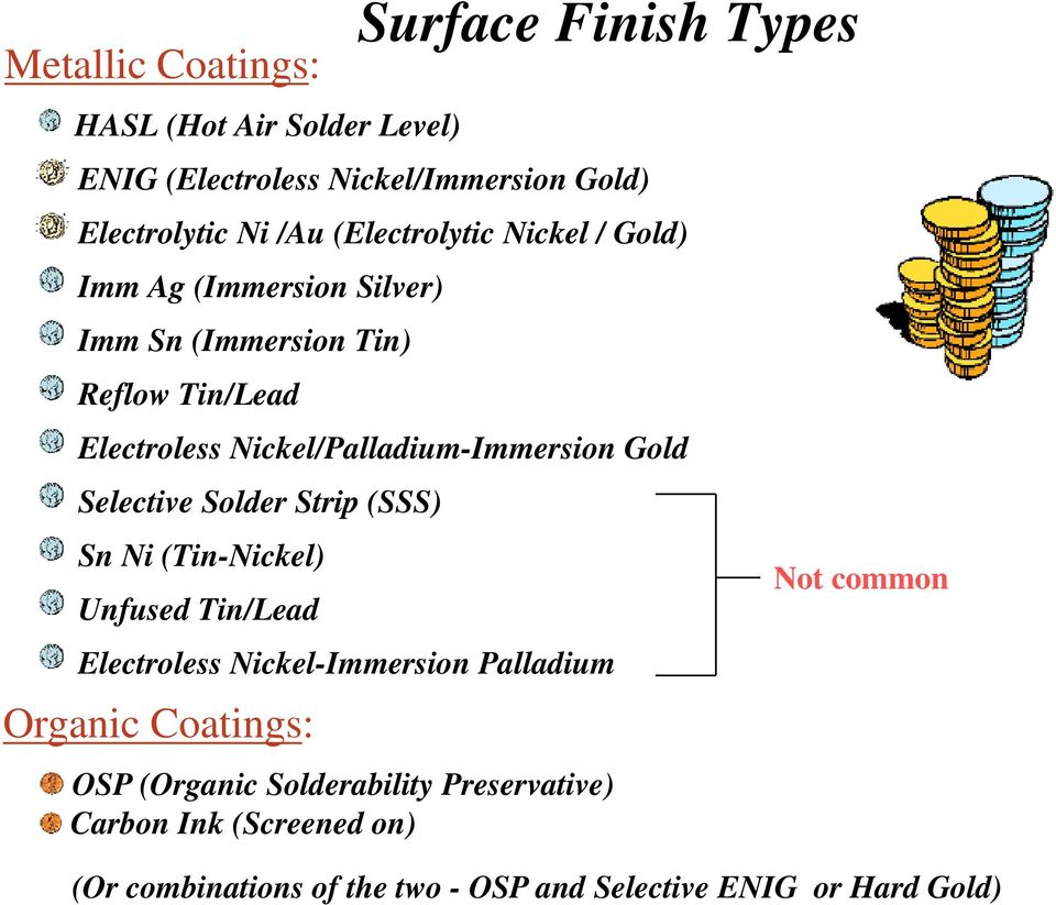 What is a Surface Finish? - PDF