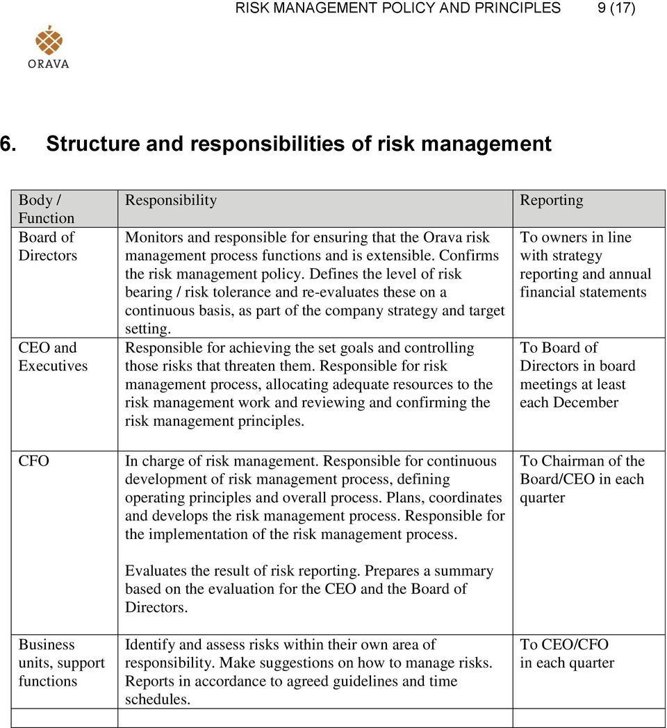 the Orava risk management process functions and is extensible. Confirms the risk management policy.