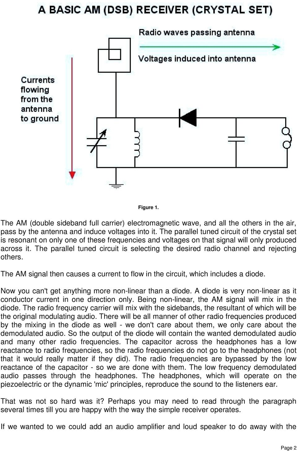 Am Transmitters Receivers Pdf Voice Transmitter Via Medium Wave Band The Parallel Tuned Circuit Is Selecting Desired Radio Channel And Rejecting Others