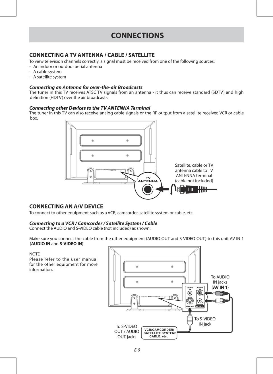 Pdv28420c 42 Plasma Tv Owners Manual Pdf Make Sure You Are Looking At The Correct Schematic Definition Hdtv Over Air Broadcasts