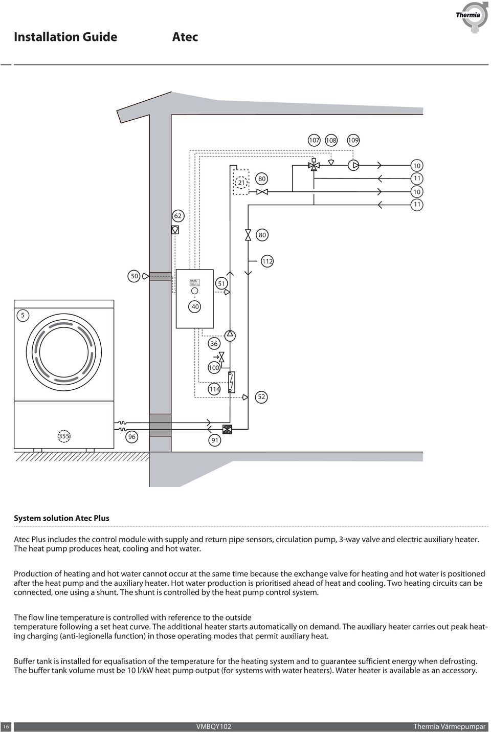 Installation Guide Atec Pdf Highoutput Compressors 101 Airzenith Compressor Mounting Wiring Production Of Heating And Hot Water Cannot Occur At The Same Time Because Exchange Valve
