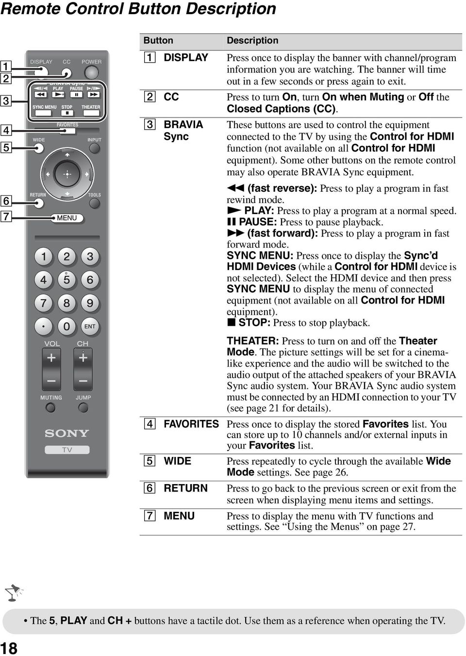 LCD Digital Color TV  Operating Instructions  Sony Customer Support