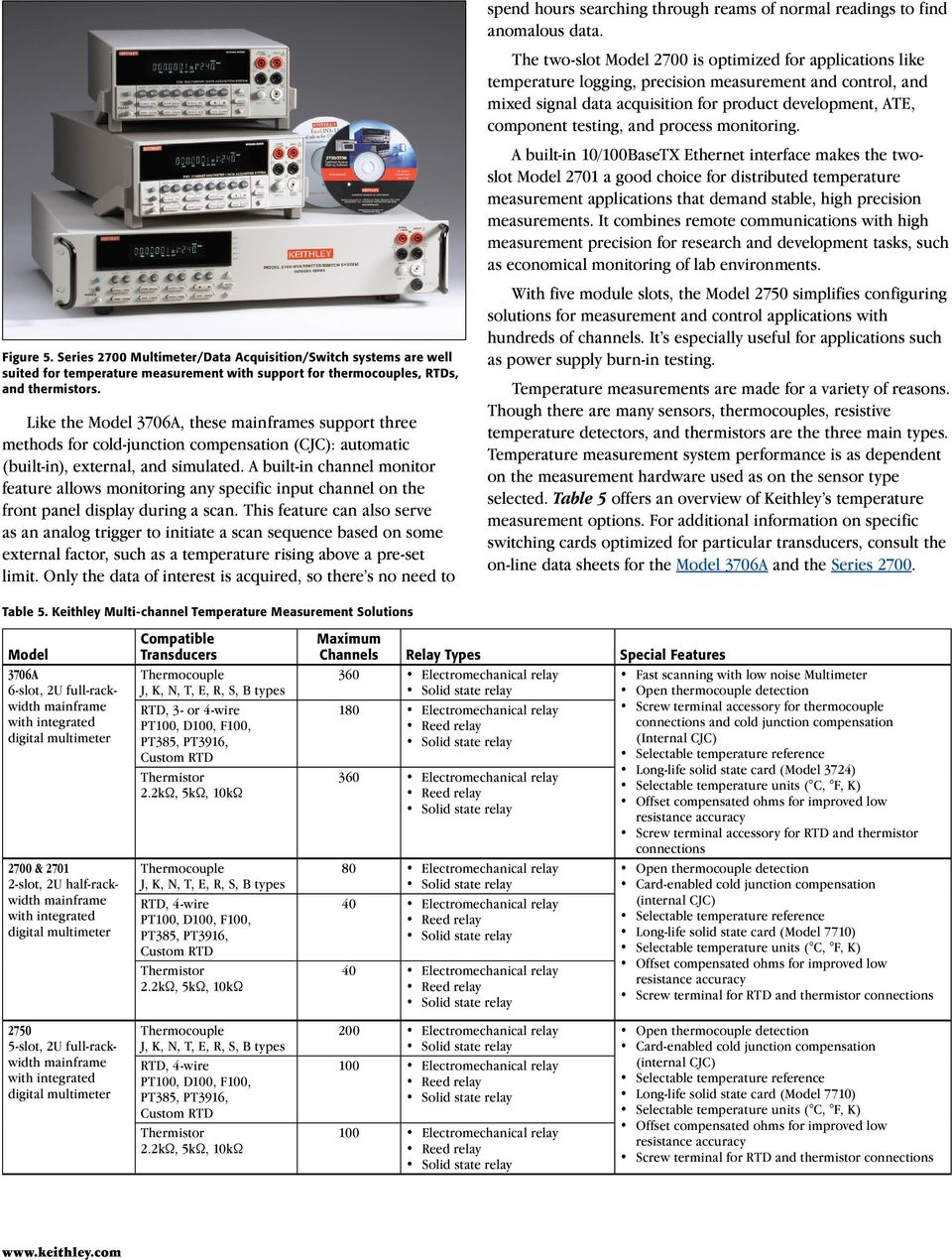 Techniques for Multi-Channel Testing and Data Acquisition - PDF