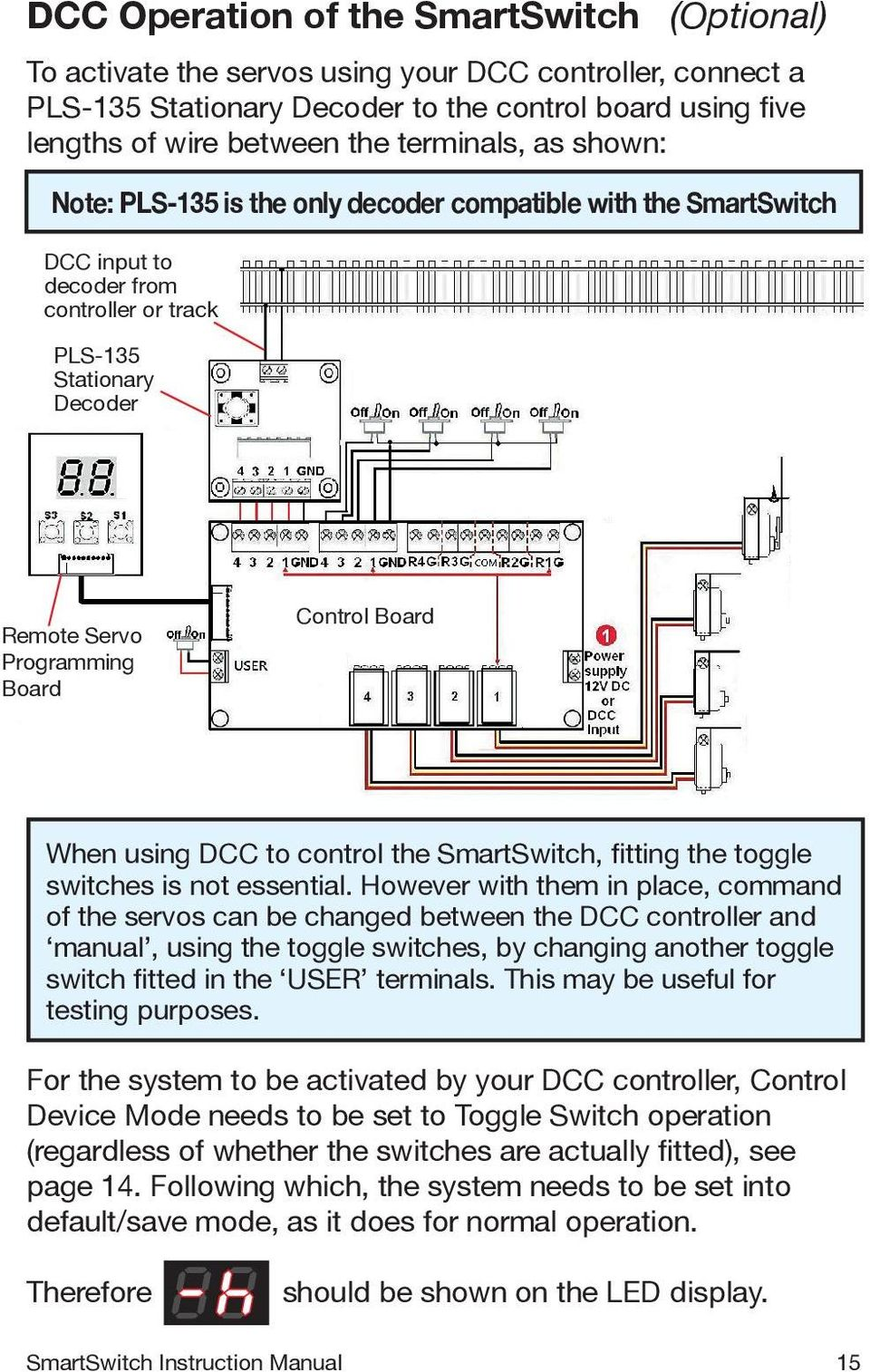 Instruction Manual This Covers The Use Of Smartswitch Servo Double Track Wiring Dcc Board When Using To Control Fitting Toggle Switches Is Not Essential