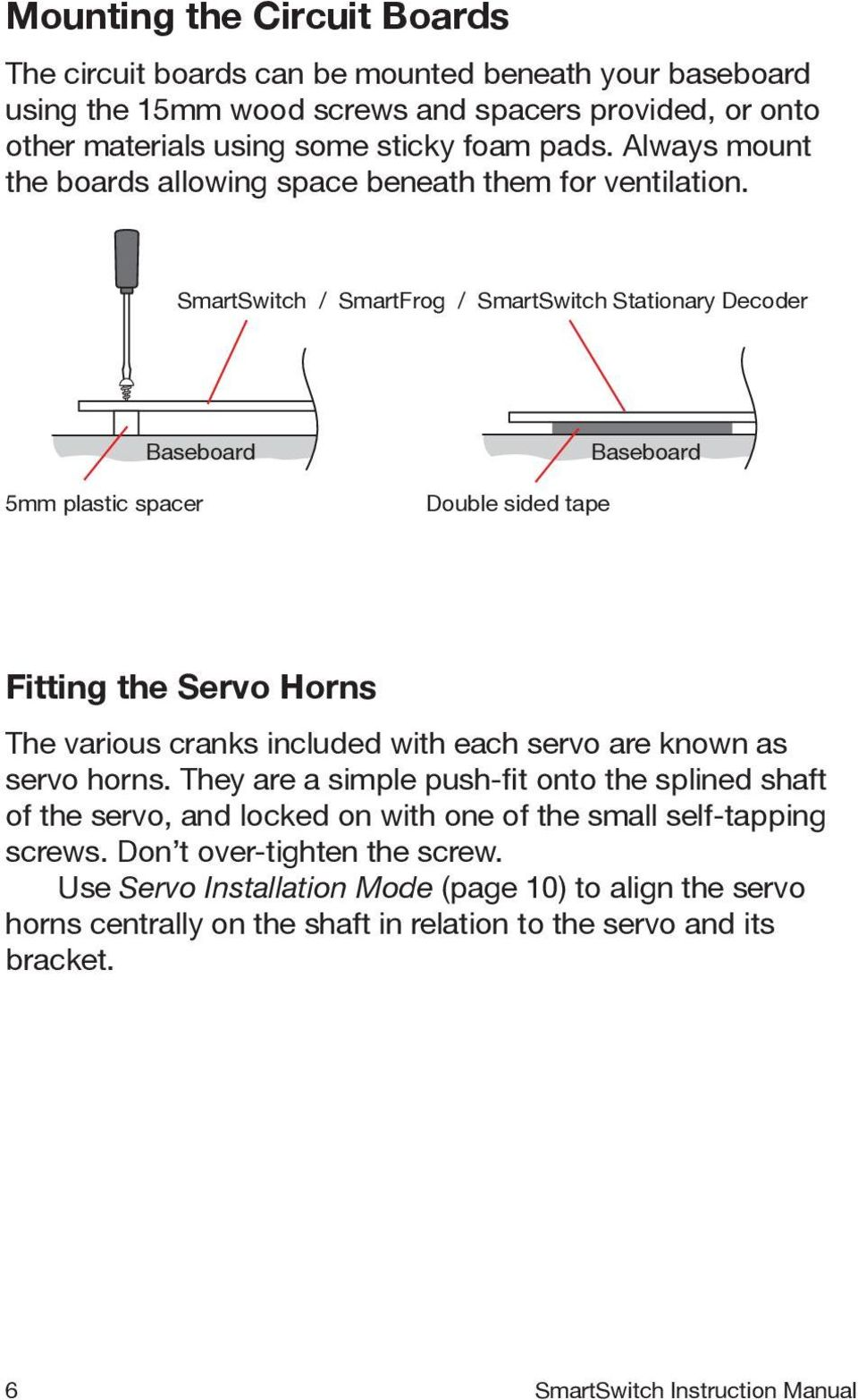 Instruction Manual This Covers The Use Of Smartswitch Servo Tortoise Switch Machine Wiring Diagram On Push Switches 6 Smartfrog Stationary Decoder Baseboard 5mm Plastic Spacer Double Sided Tape Fitting