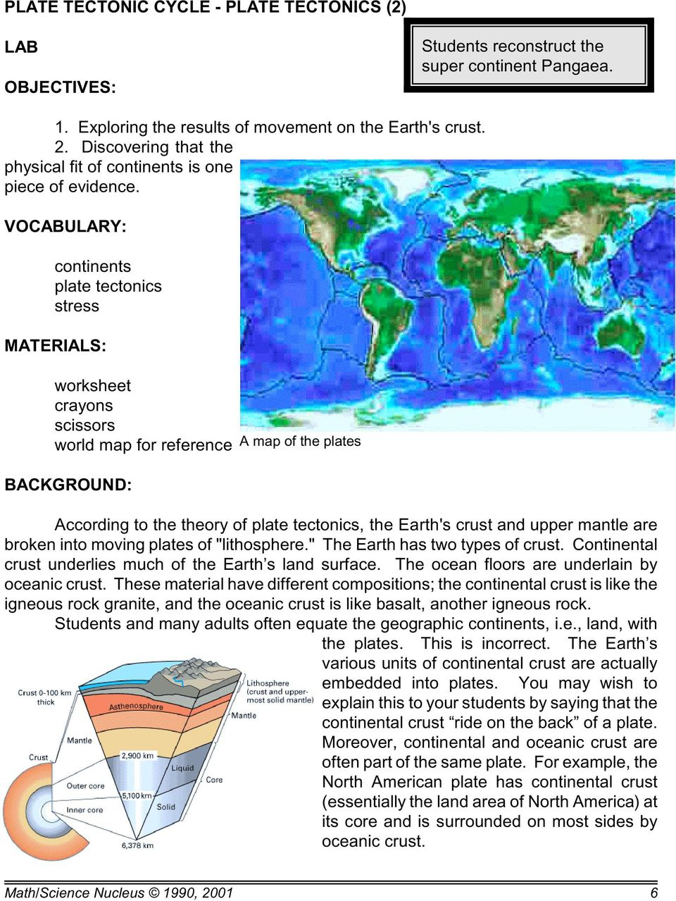 VOCABULARY: continents plate tectonics stress MATERIALS: worksheet crayons scissors world map for reference BACKGROUND: A map of the plates According to the theory of plate tectonics, the Earth's