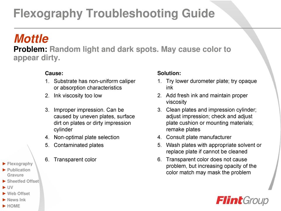 Flexography Troubleshooting Guide - PDF