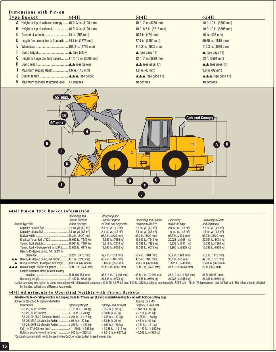 Specifications Loaders 444h 544h 624h Construction Equipment Pdf Transmission Apparatus On 424 International Tractor Hydraulics Diagram 65 In 1515 Mm E Wheelbase1083