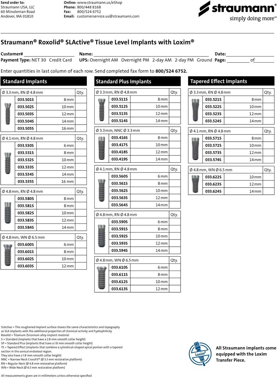 Straumann Dental Implant System  Fax Order Form Collection