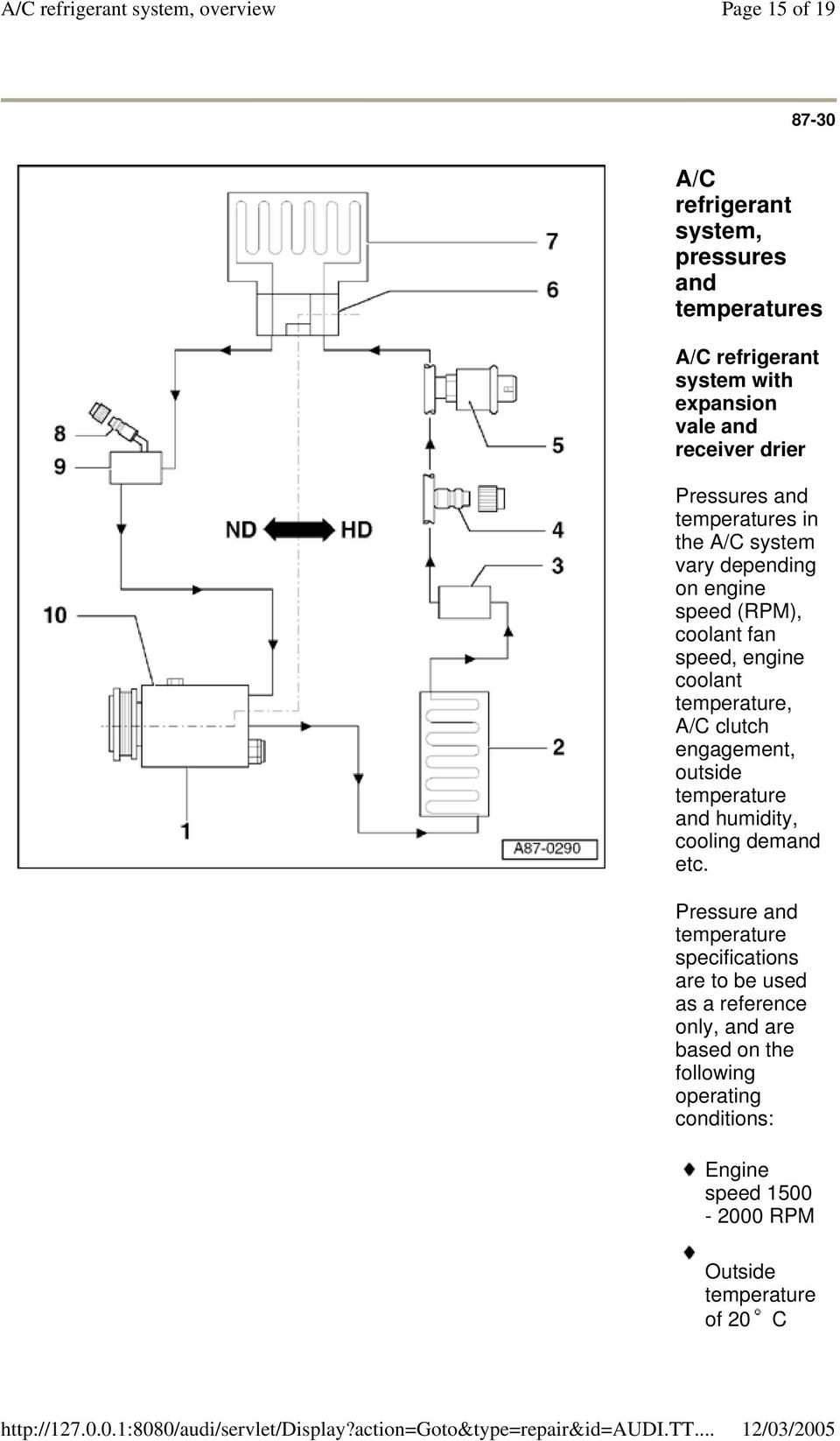 A C Refrigerant System Overview Pdf Further Pressor Clutch On Chevy Ac Compressor Wiring Diagram Temperature Engagement Outside And Humidity Cooling Demand Etc