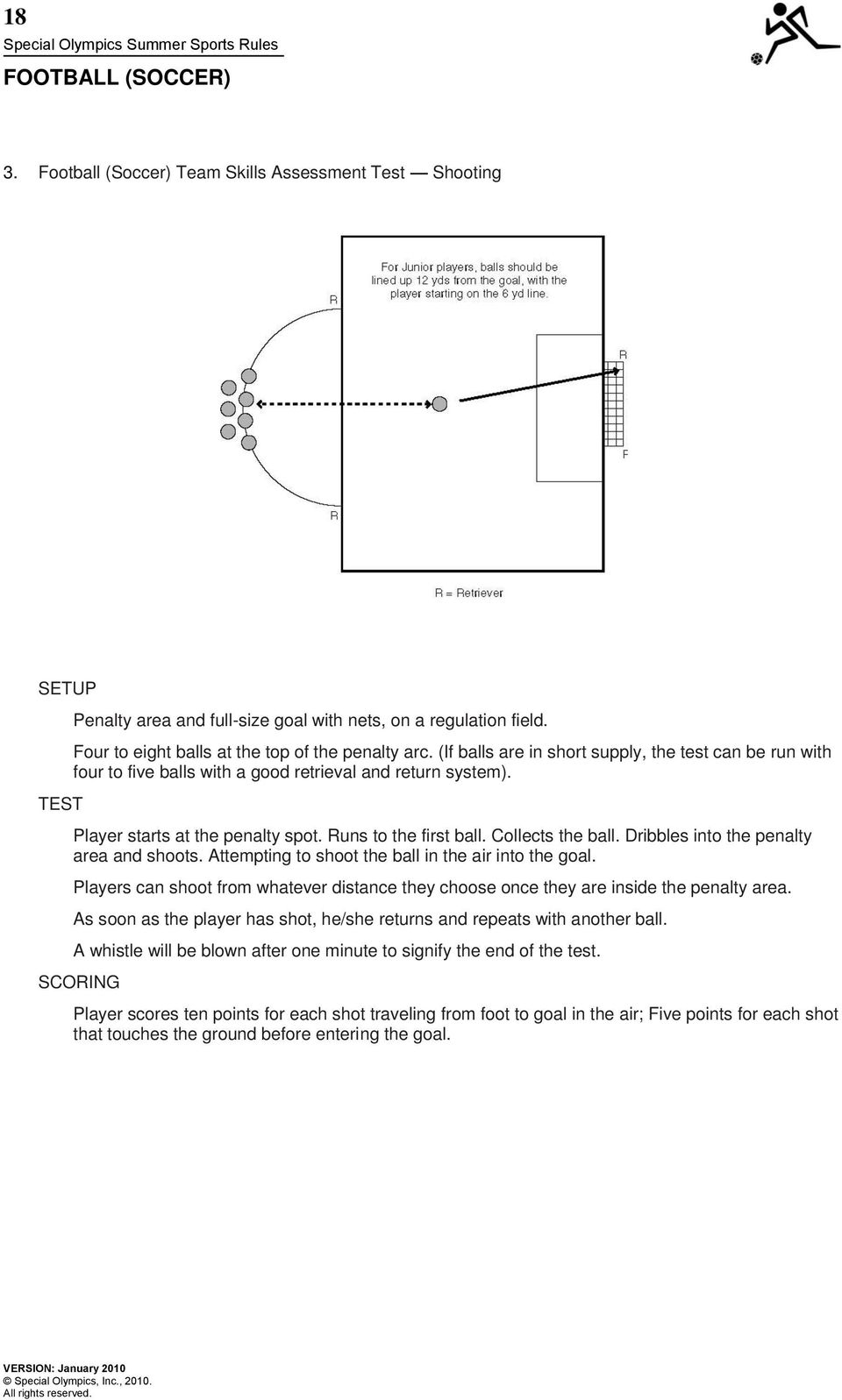 Dribbles into the penalty area and shoots. Attempting to shoot the ball in the air into the goal. Players can shoot from whatever distance they choose once they are inside the penalty area.