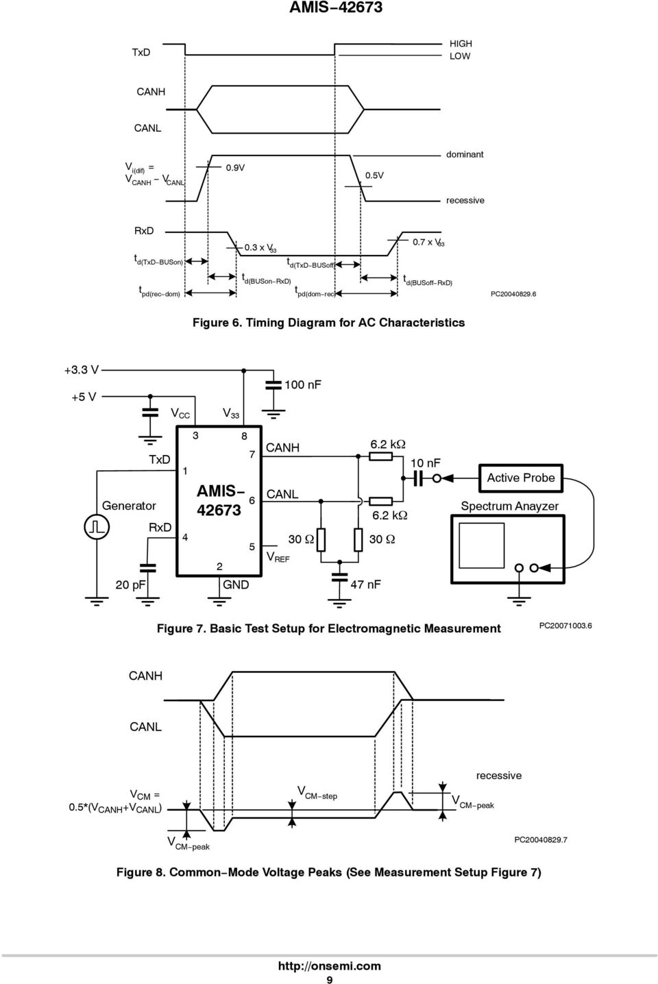 Timing Diagram for AC Characteristics +3.3 V + V 00 nf Generator 3 8 AMIS 43. k 0 nf.