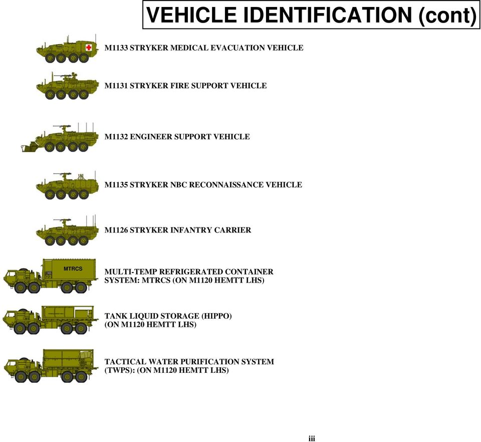 INFANTRY CARRIER MTRCS MULTI-TEMP REFRIGERATED CONTAINER SYSTEM: MTRCS (ON  M1120 HEMTT LHS