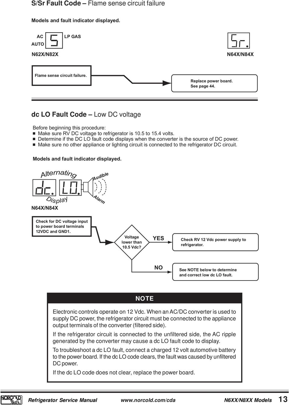 Service Manual Gas Electric Refrigerators Warning Models N61x Refrigerator Potential Relay Troubleshooting Diagram Determine If The Dc Lo Fault Code Displays When Converter Is Source Of