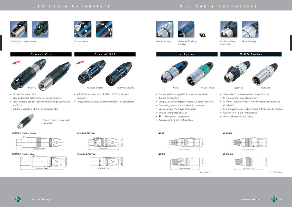 Swell Xlr Connectors Nc3Fah1 B 0 D Look For The Logo Pdf Wiring Digital Resources Lavecompassionincorg