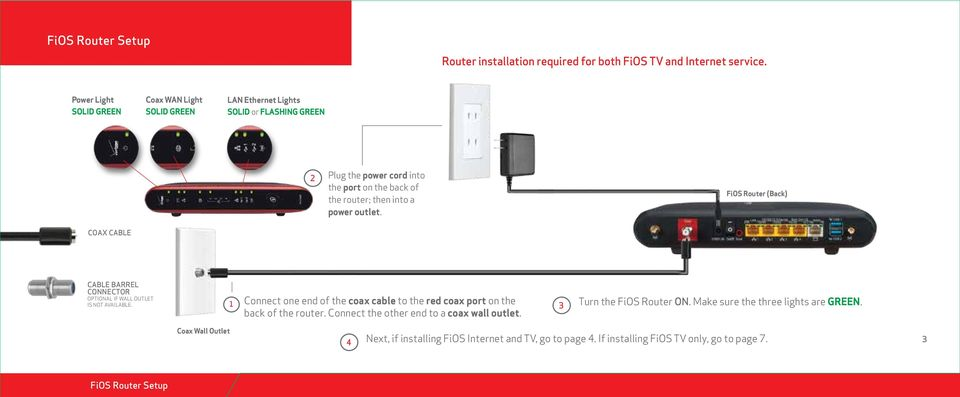 Fios Router Setup Red Light Image Of Router Imageto Co