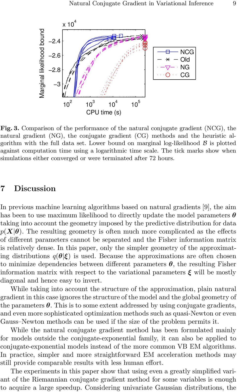 Natural Conjugate Gradient in Variational Inference - PDF
