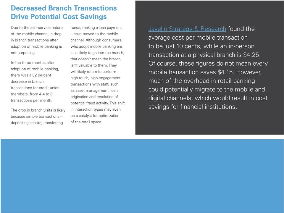 The drop in branch visits is likely because simple transactions depositing checks, transferring funds, making a loan payment have moved to the mobile channel.