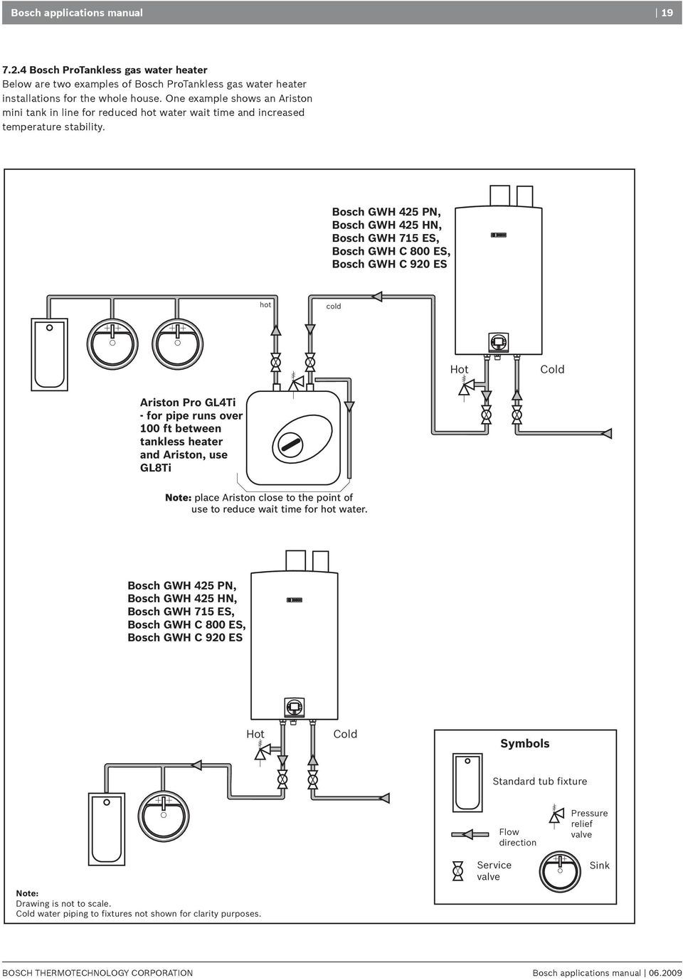 Bosch GWH 425 PN, Bosch GWH 425 HN, Bosch GWH 715 ES, Bosch. 20 20 Bosch  applications manual Bosch ProTankless gas water heater ...