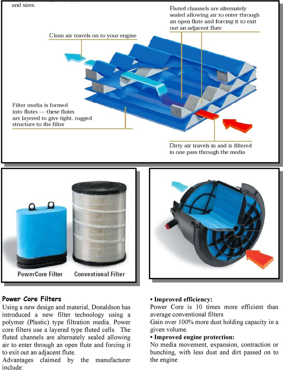 Air Induction Systems - PDF