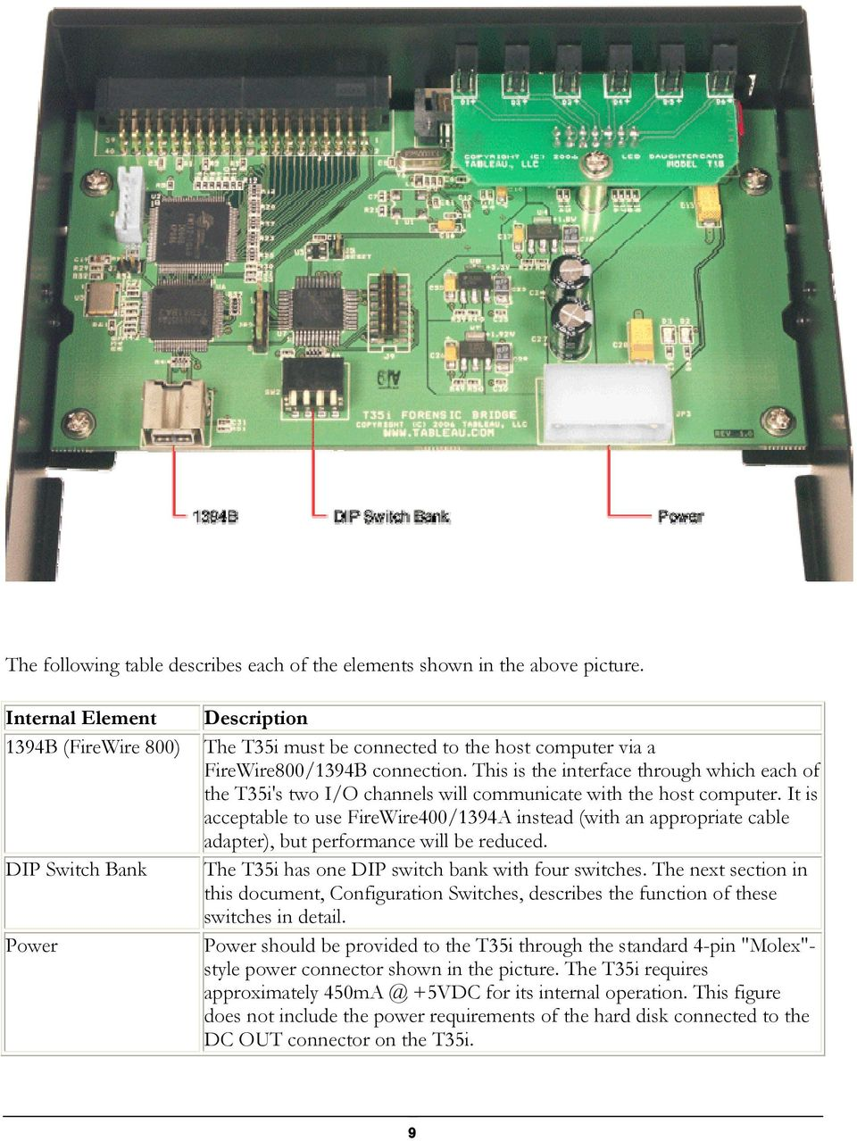 Volume Forensic Computers Tableau T35i Sata Ide Bridge User Guide Pdf Notebook Interface Cdrom To Usb External Drive Circuit Boardred This Is The Through Which Each Of T35is Two I O Channels Will