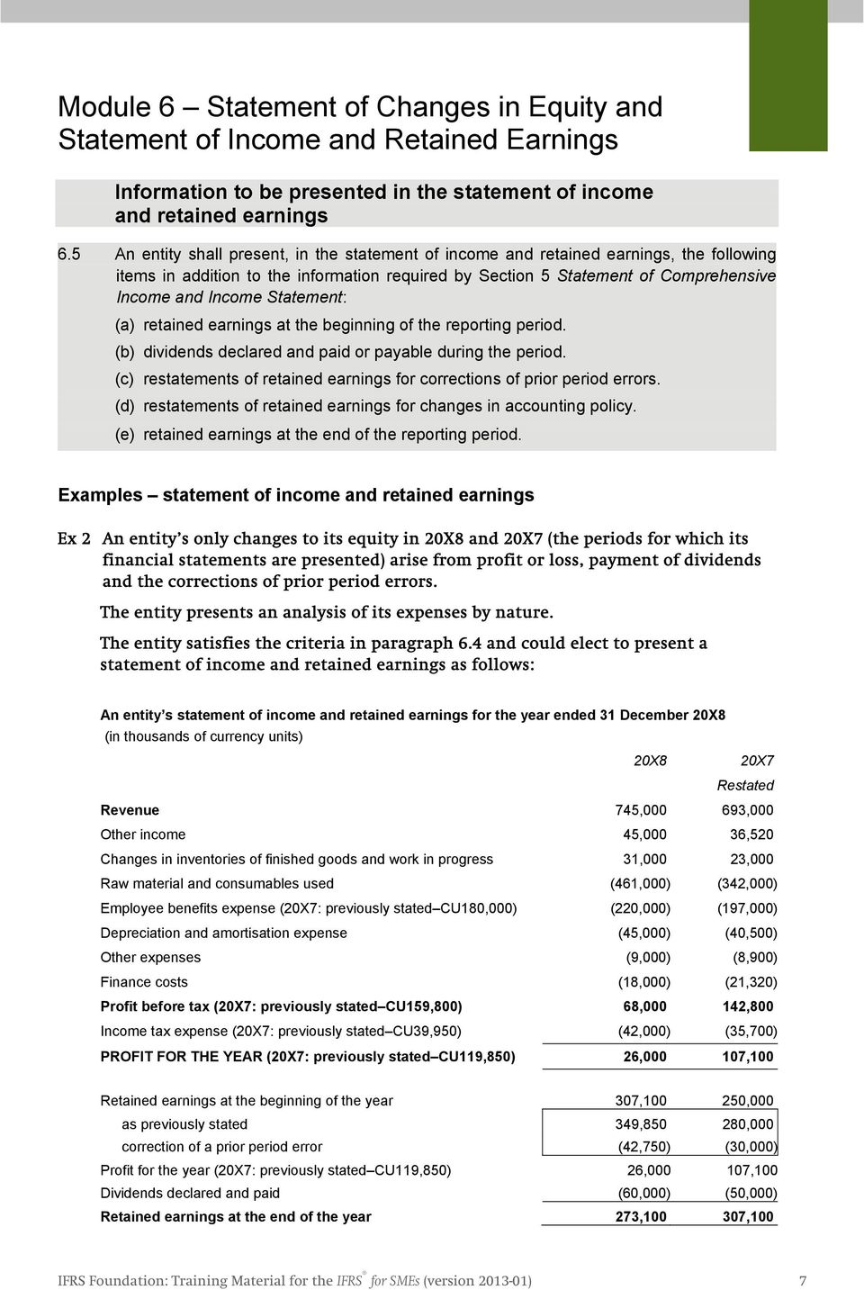 Module 6 Statement of Changes in Equity and Statement of