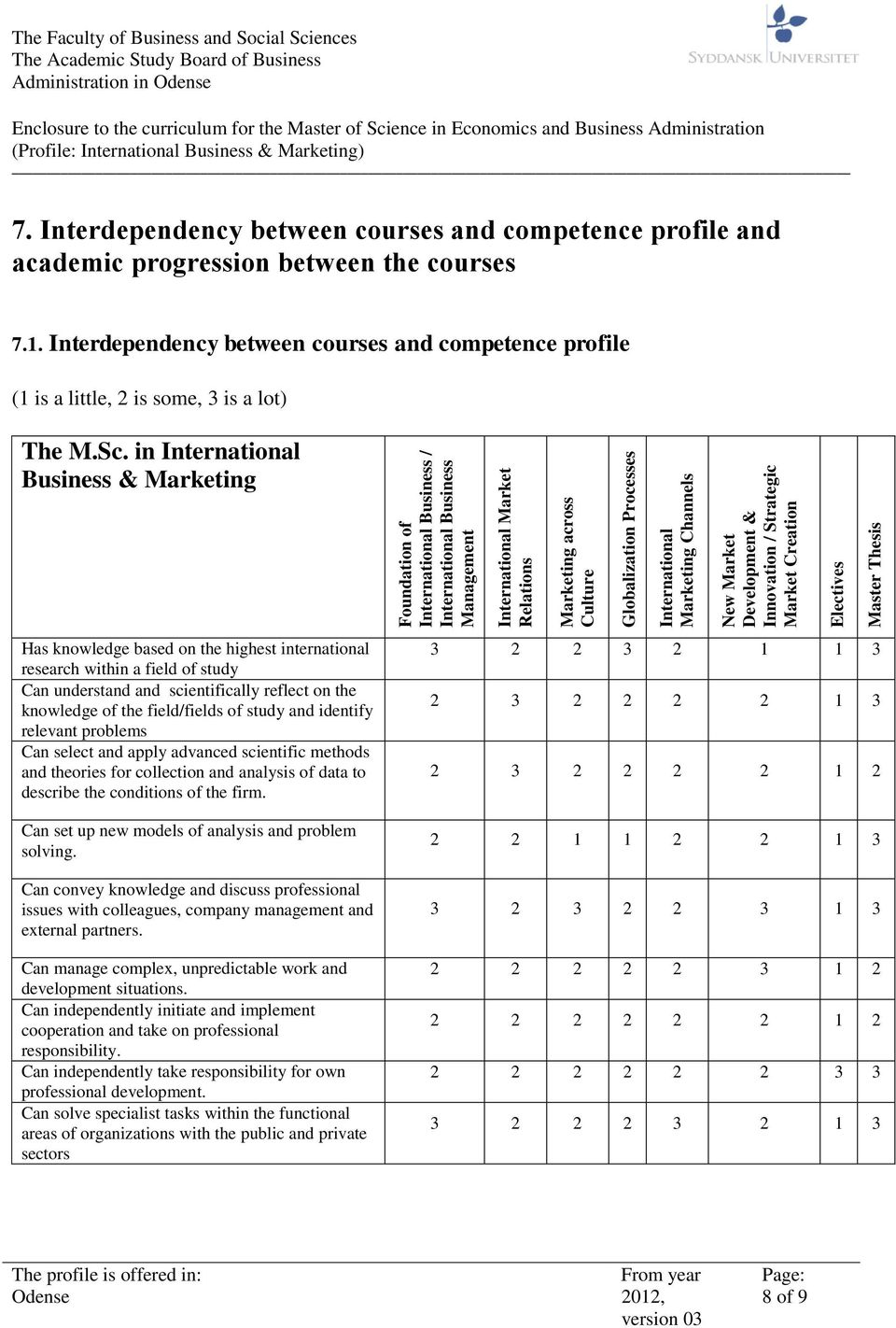 Interdependency between courses and competence profile and academic progression between the courses 7.1.