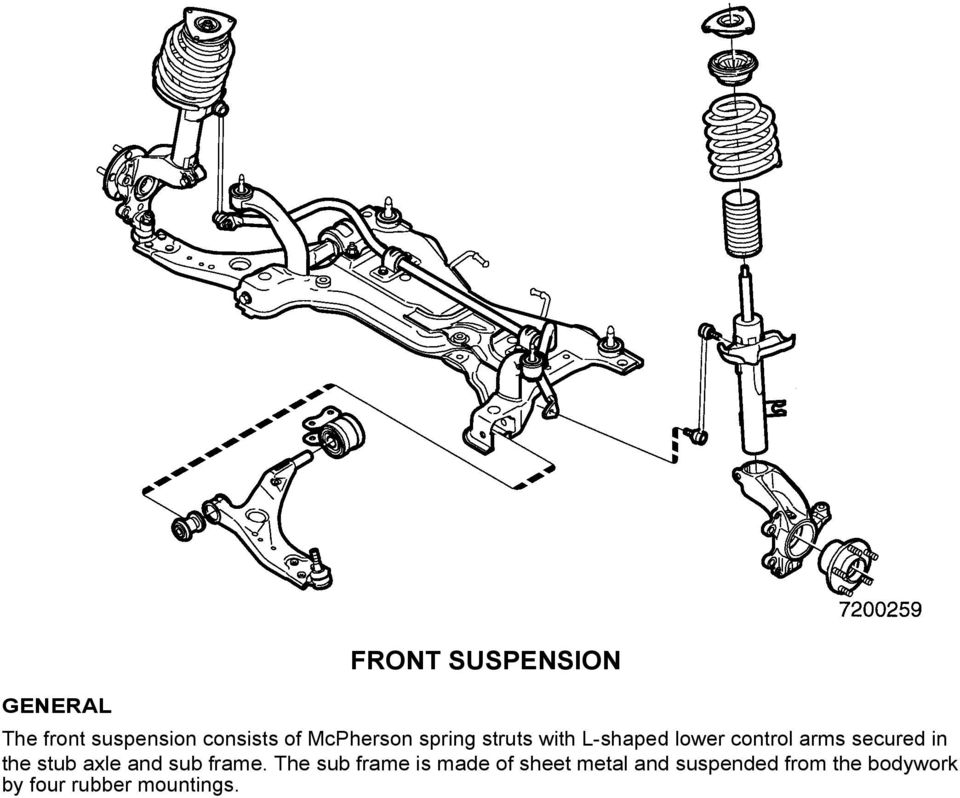 Suspension And Steering Overview